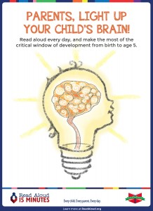 Read Aloud light bulb poster
